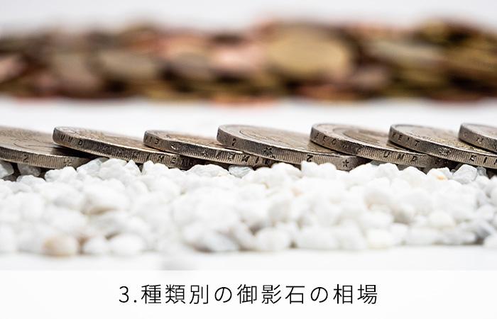 3.種類別の御影石の相場